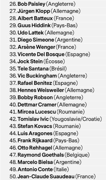 فرونس فوتبول  لكرة القدم  تعلن عن لائحة احسن 50 مدرب عبر كل العصور