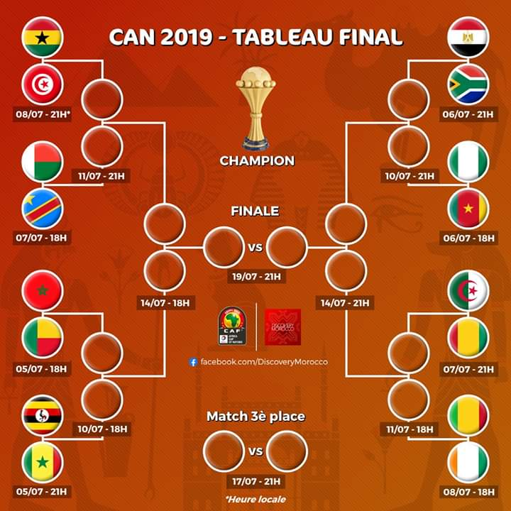 The last 16 in afcon 2019 egypt