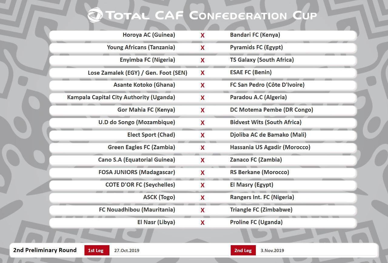 CAFCC Round of 32 Play off Draw