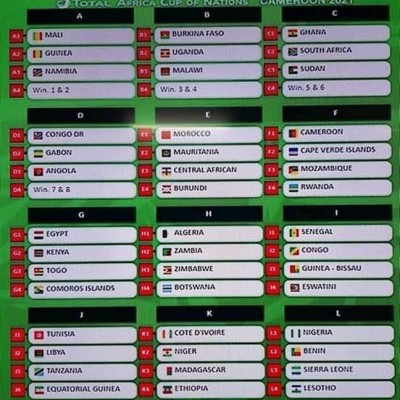 Afcon 2021 Qualifiers africain cup  cameroun